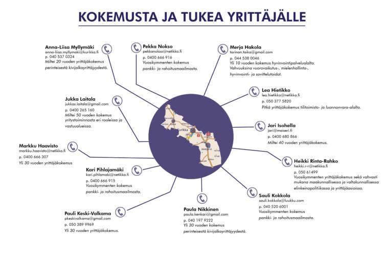 Kokemusta ja tukea yrittäjälle  Anna-Liisa Myllymäki anna-liisa.myllymaki@kurikka.fi p. 040 537 0324 Miltei 20 vuoden yrittäjäkokemus perinteisestä kivijalkayrittäjyydestä.  Jukka Laitala jukkas.laitala@gmail.com p. 0400 265 160 Miltei 50 vuoden kokemus yritystoiminnasta eri rooleissa ja vastuualueissa.  Markku Haavisto markku.haavisto@netikka.fi p. 0400 666 307 Yli 30 vuoden yrittäjäkokemus  Kari Pihlajamäki kari.pihlajamaki@netikka.fi p. 0400 666 915 Vuosikymmenten kokemus pankki- ja rahoitusmaailmasta.  Pauli Keski-Valkama pkeskivalkama@gmail.com p. 050 389 9969 Yli 30 vuoden yrittäjäkokemus  Pekka Nokso pekkanokso@netikka.fi p. 0400 666 916 Vuosikymmenten kokemus pankki- ja rahoitusmaailmasta  Merja Hakola tarinan.taika@gmail.com p. 044 538 0046 Yli 10 vuoden kokemus hyvinvointipalvelualalta. Vahvuuksina vuorovaikutus-, mielenhallinta-, hyvinvointi ja sovittelutaidot.  Lea Hietikko lea.hietikko@netikka.fi p. 050 377 5820 Pitkä yrittäjäkokemus tilitoimisto- ja luonnonvara-alalta.  Jari Isohella jari@maiseri.fi p. 0400 680 866 Miltei 40 vuoden yrittäjäkokemus  Heikki Rinta-Rahko heikki.r-r@netikka.fi p. 050 61499 Vuosikymmenten yrittäjäkokemus sekä vahvasti mukana maakunnallisessa ja valtakunnallisessa elinkeinopolitiikassa ja yrittäjäasioissa.  Sauli Kokkola sauli.kokkola@luukku.com p. 040 520 6001 Vuosikymmenten kokemus pankki- ja rahoitusmaailmasta  Paula Nikkinen paula.kenkari@gmail.com p. 040 197 9222 Yli 30 vuoden kokemus perinteisestä kivijalkayrittäjyydestä